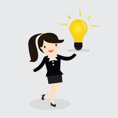 Serving Idea Concept