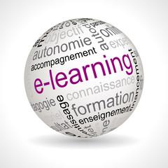 Sphère E-learning