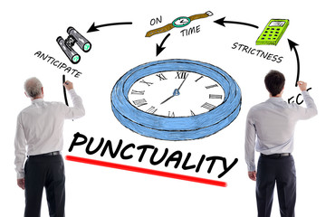 Punctuality concept