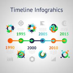 Timeline infograhics