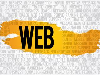 Web development concept background word cloud