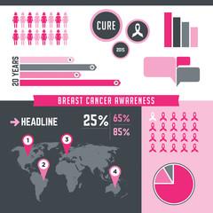 Breast Cancer Awareness Infograph Illustration