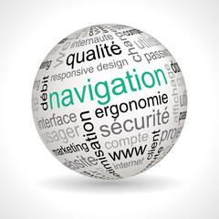 Sphère Navigation