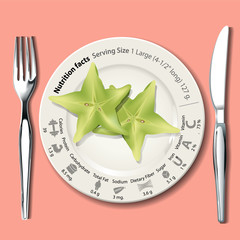 Vector of Nutrition Facts in star fruit on white plate