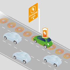Wireless charging System for electric vehicles