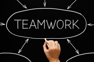 Teamwork Flow Chart Blackboard
