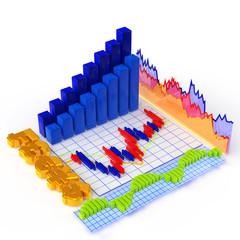 Forex Market Chart