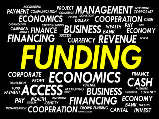 Funding word cloud, business concept