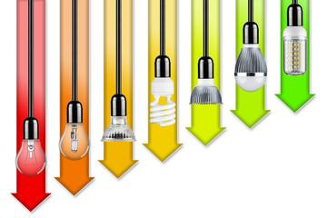energy class lamp row