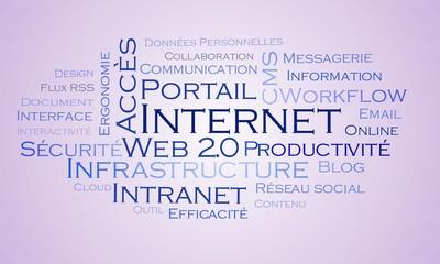 nuage de mots internet