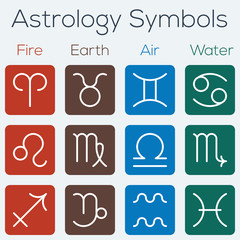 Astrological signs of the zodiac. Flat thin line icon symbols.
