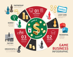 Business board game concept infographic step to successful,vecto
