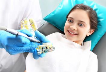 Prawidłowe szczotkowanie zebów, dziecko u dentysty