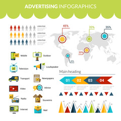 Advertising Infographics Set