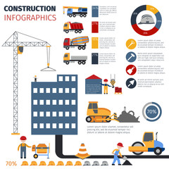 Construction Infographics Set