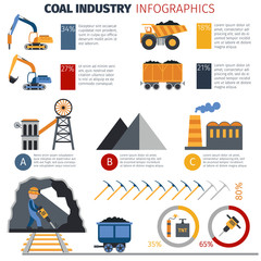 Coal Industry Infographics