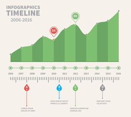 Green Timeline Infographic Design