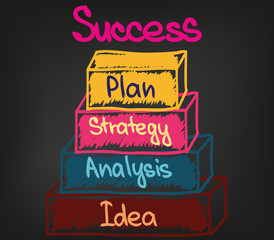 Success chart 2