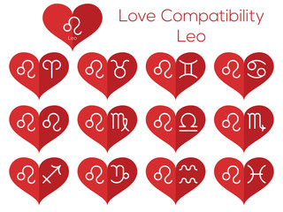 Love compatibility - Leo. Astrological signs of the zodiac.