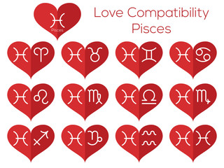 Love compatibility - Pisces. Astrological signs of the zodiac.