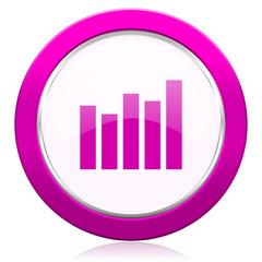 graph violet icon bar graph sign