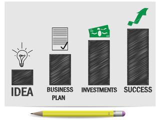 Sketch success profit info graphic