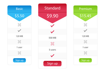 Light pricing list with 3 options and one recommended plan