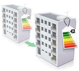 Rénovation énergétique d'un immeuble