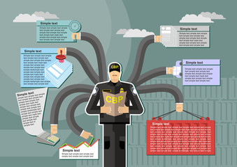 U.S. Customs and Border Protection  infographic Work.