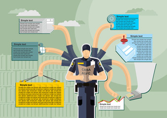 infographic Canada Border Services Agency (CBSA) .Kntejner, weig