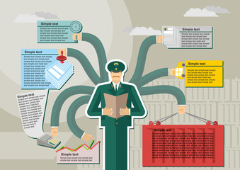 Russian Customs Service infographic. Kntejner, weigh, report. Wo
