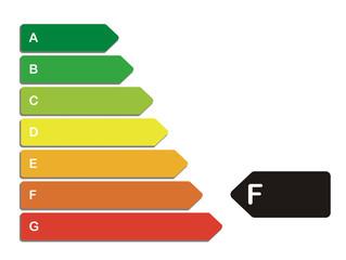 Energieeffizienz, F