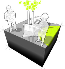 Industrial pollution diagram with architect and customer