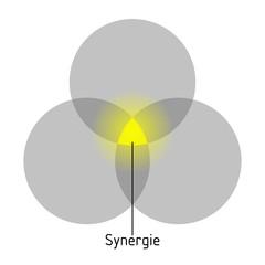 symbol synergie I
