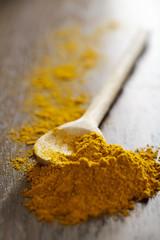 Holzlöffel und Currypulver