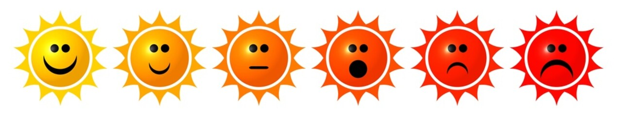 Sonnen - Bewertung - Sonnenbrandgefahr