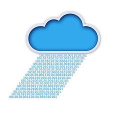 Digital rain cloud