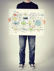 man showing big plan on white board