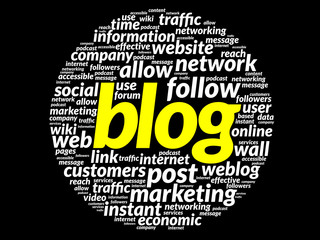 Blog business concept in word tag cloud