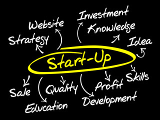 Start up idea diagram, business concept