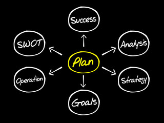 Business Plan Analysis, diagram concept