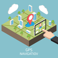 GPS isometric with hand and tablet