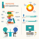 Education Infographics,vector,illustration.