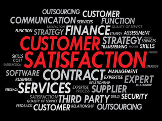 Customer Satisfaction Word Cloud, business concept