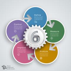 Six Sigma DMAIC #Vector Graphic