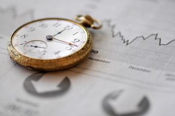 Market timing - bear market