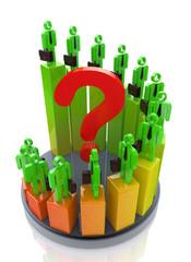 Question of professional development
