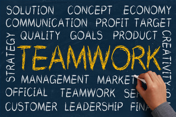 Teamwork Word Cloud
