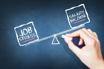 Job stress versus salary income