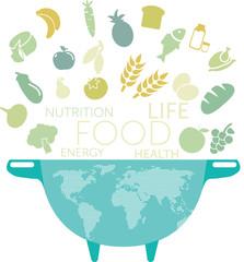 Nutrire il pianeta